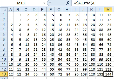 Cool Excel Create A Multiplication Table Excel Articles Download Free Architecture Designs Itiscsunscenecom
