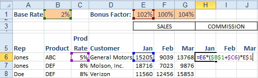 Excel Calculate A Sales Commission Excel Articles
