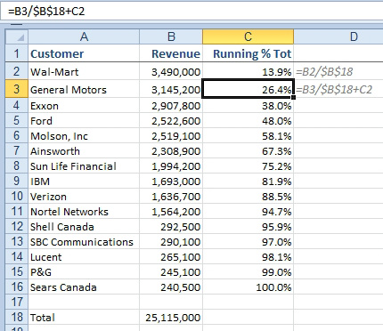 How to Calculate VAT in Excel | VAT Formula | Calculating Tax in Excel