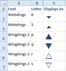 Excel: Display Up/Down Arrows - Excel Articles