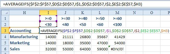 Excel: Calculate Based on Multiple Conditions - Excel Articles
