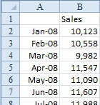 Excel Calculate a Moving Average