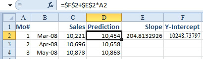 Excel: Calculate a Trendline Forecast - Excel Articles
