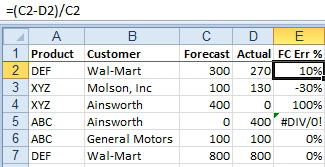 Excel: Measure the Accuracy of a Sales Forecast - Excel Articles