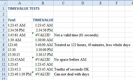 Below Text Entries In Column A Are Converted With Timevalue B Some Formats Work Others Do Not