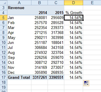 excel calculations outside of pivot tables excel articles