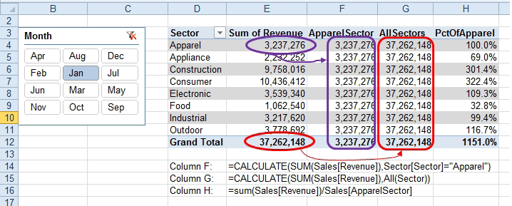 Excel: Unapply a Filter Using DAX - Excel Articles