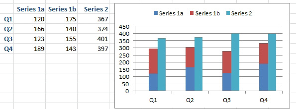 Excel Two Stacked One Clustered Column Excel Articles