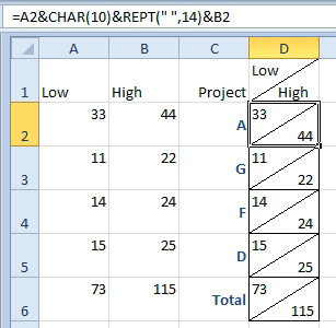 Excel: Show Two Values in a Split Cell
