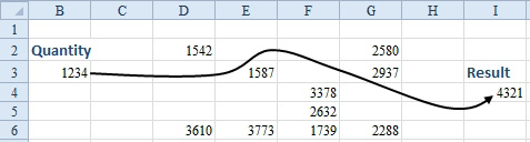 Excel: Draw an Arrow to Visually Illustrate That Two Cells