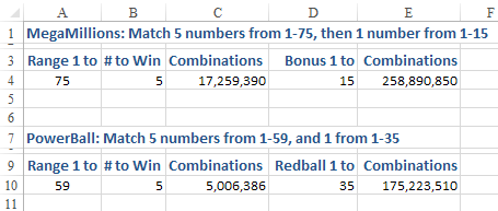 Excel: Figure Out Lottery Probability - Excel Articles